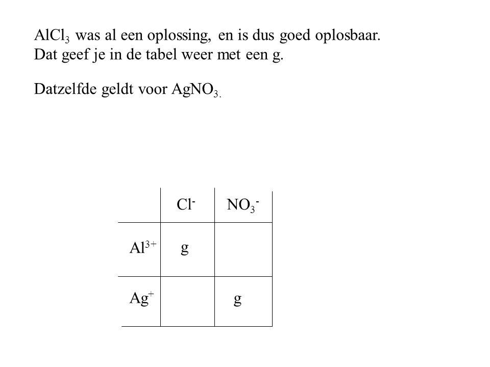 AlCl 3 was al een oplossing, en is dus goed oplosbaar. Dat geef je in de tabel weer met een g. Cl - NO 3 - Al 3+ Ag + g Datzelfde geldt voor AgNO 3. g