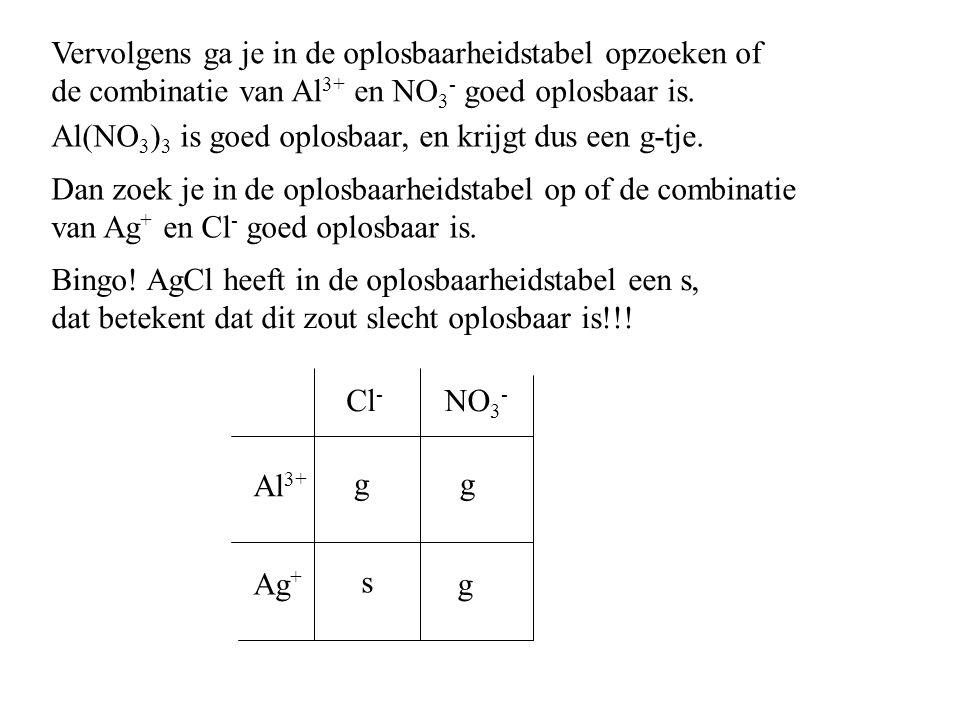 Cl - NO 3 - Al 3+ Ag + g g Vervolgens ga je in de oplosbaarheidstabel opzoeken of de combinatie van Al 3+ en NO 3 - goed oplosbaar is. Al(NO 3 ) 3 is