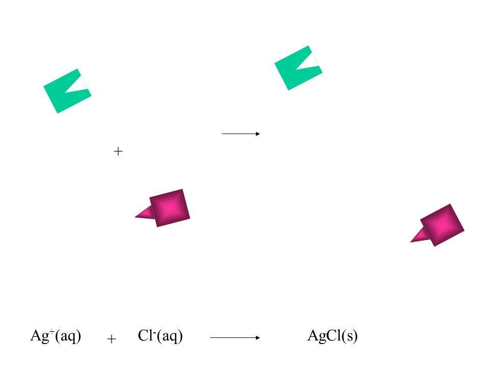 + Ag + (aq) + Cl - (aq)AgCl(s)