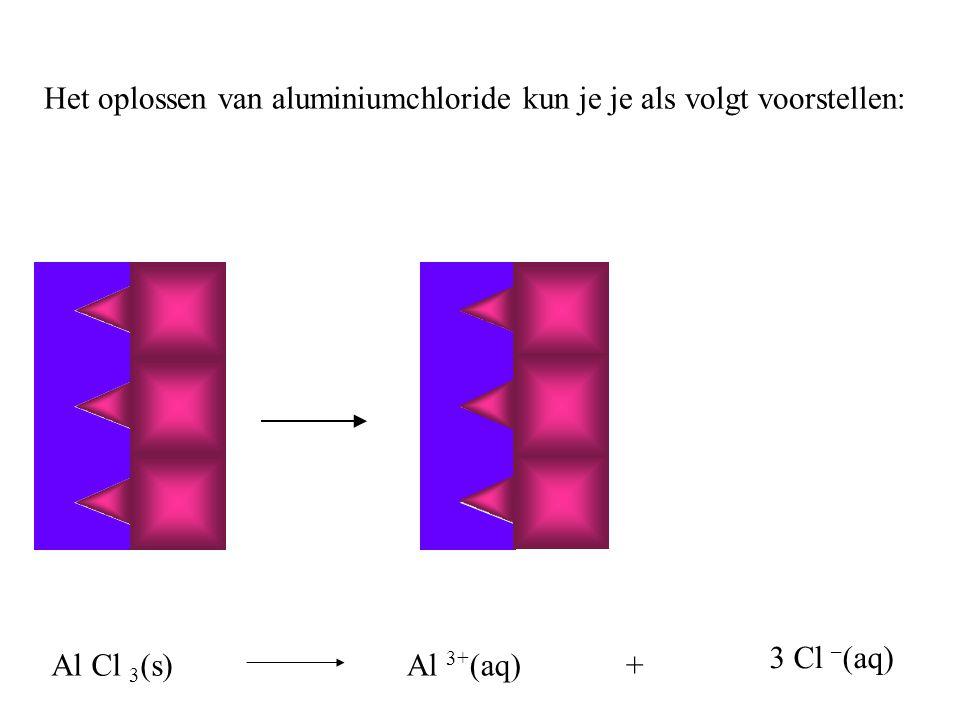 Het oplossen van aluminiumchloride kun je je als volgt voorstellen: Al Cl 3 (s)Al 3+ (aq)+ 3 Cl – (aq)