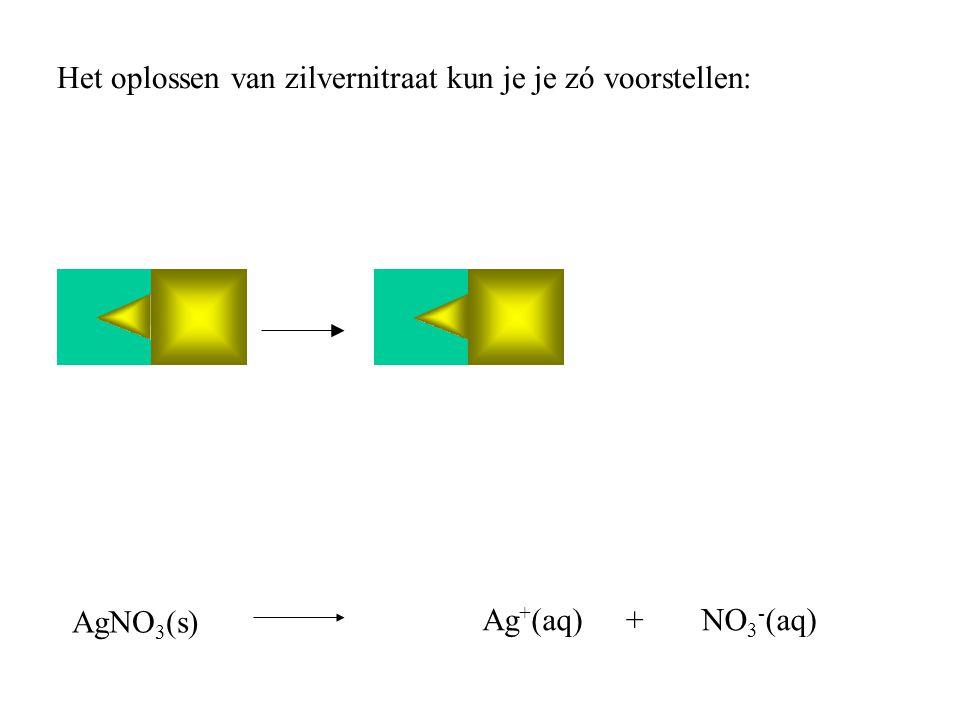 Het oplossen van zilvernitraat kun je je zó voorstellen: AgNO 3 (s) Ag + (aq)+NO 3 - (aq)