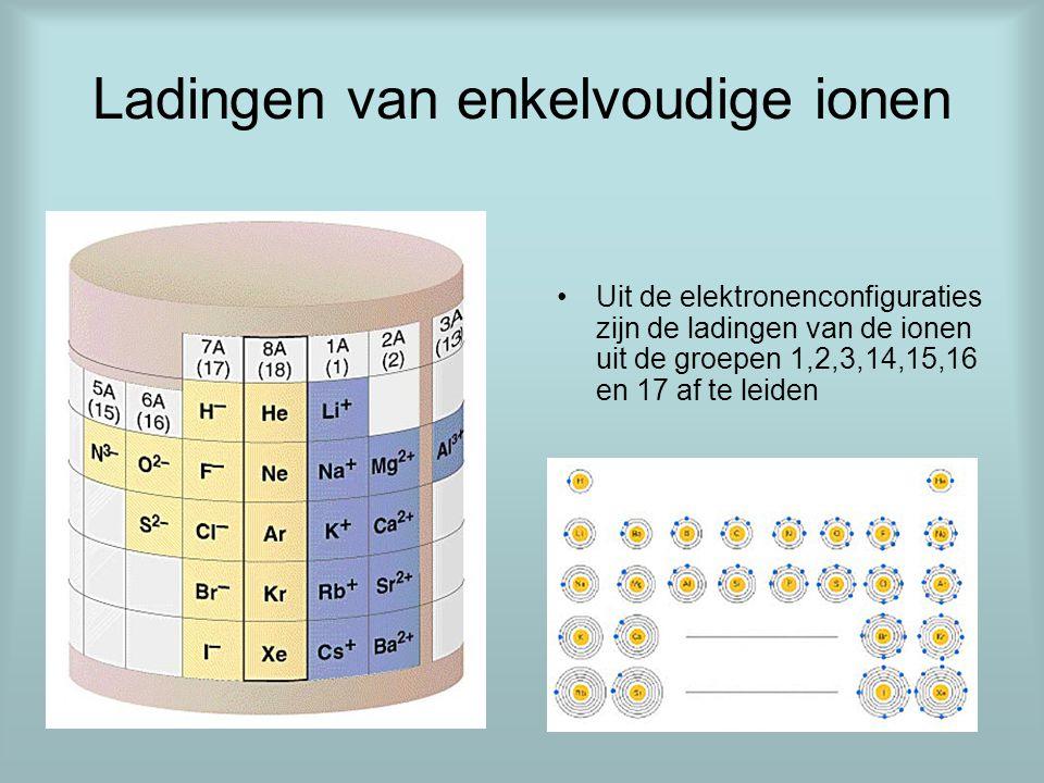Ladingen van enkelvoudige ionen Uit de elektronenconfiguraties zijn de ladingen van de ionen uit de groepen 1,2,3,14,15,16 en 17 af te leiden