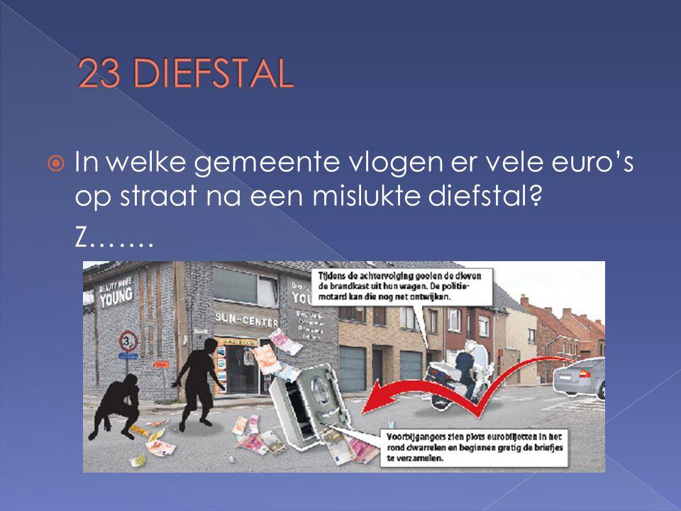  In welke gemeente vlogen er vele euro's op straat na een mislukte diefstal Z…….