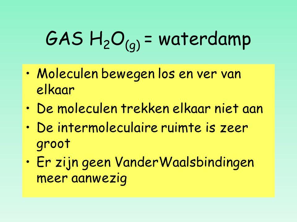 GAS H 2 O (g) = waterdamp Moleculen bewegen los en ver van elkaar De moleculen trekken elkaar niet aan De intermoleculaire ruimte is zeer groot Er zij