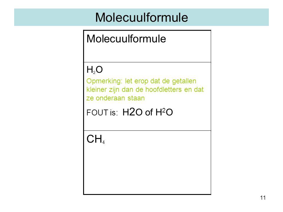 11 Molecuulformule H 2 O Opmerking: let erop dat de getallen kleiner zijn dan de hoofdletters en dat ze onderaan staan FOUT is: H 2 O of H 2 O CH 4