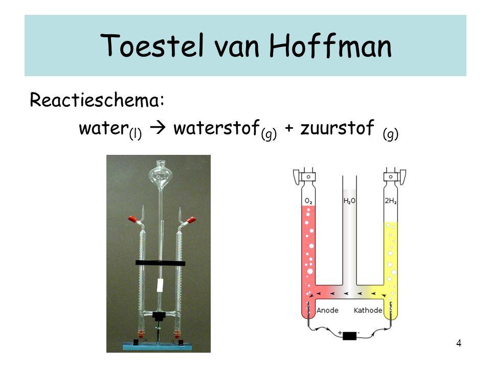 4 Toestel van Hoffman Reactieschema: water (l)  waterstof (g) + zuurstof (g)