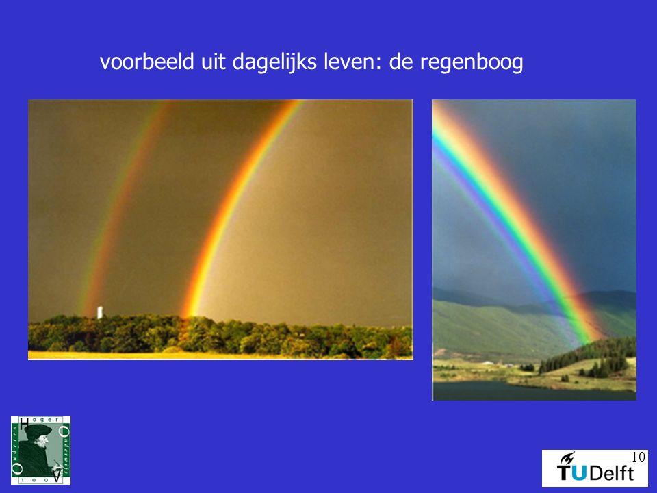 10 voorbeeld uit dagelijks leven: de regenboog