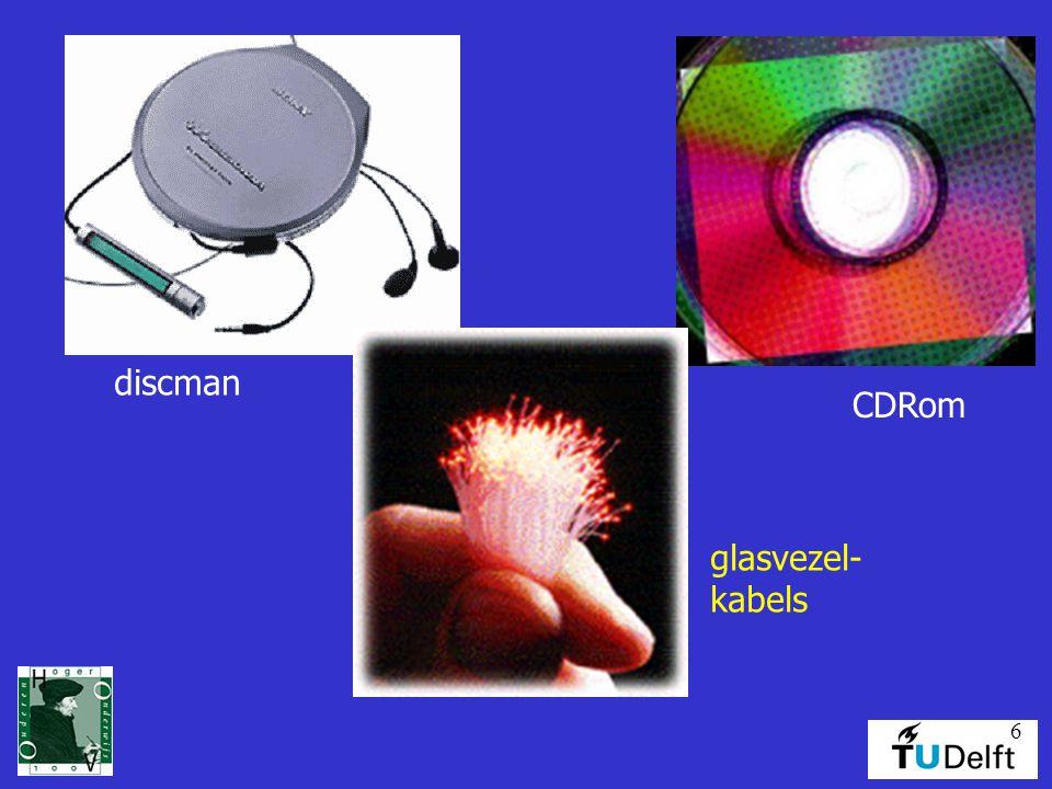6 discman CDRom glasvezel- kabels