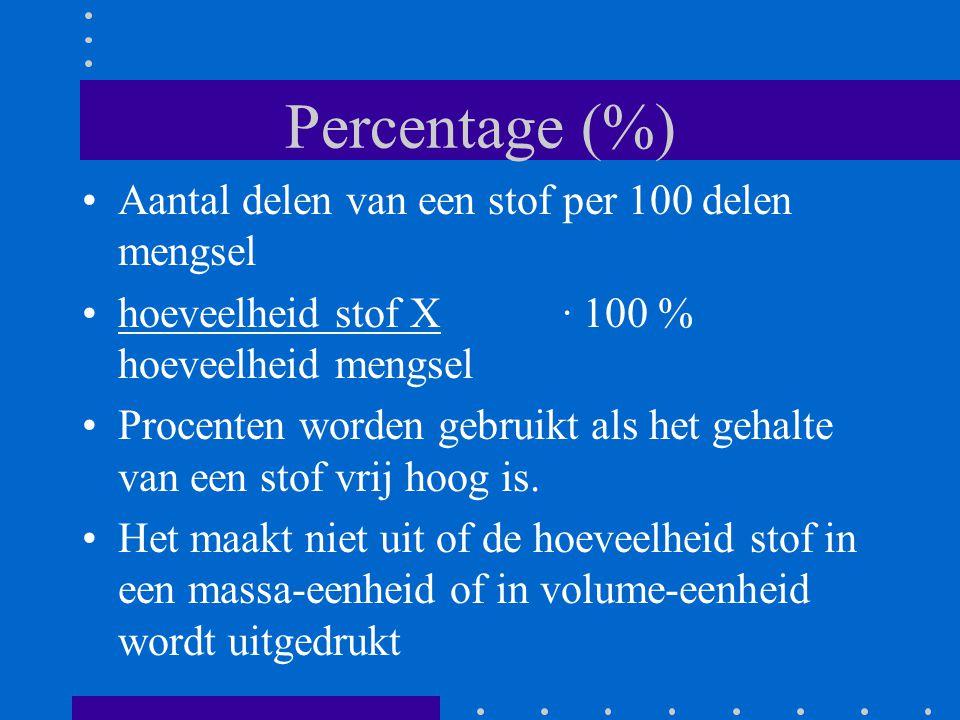 Percentage (%) Aantal delen van een stof per 100 delen mengsel hoeveelheid stof X ∙ 100 % hoeveelheid mengsel Procenten worden gebruikt als het gehalt