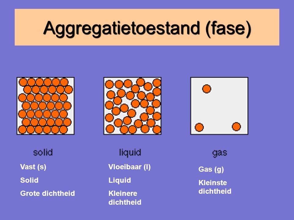 Aggregatietoestand (fase) Vast (s) Solid Grote dichtheid Vloeibaar (l) Liquid Kleinere dichtheid Gas (g) Kleinste dichtheid