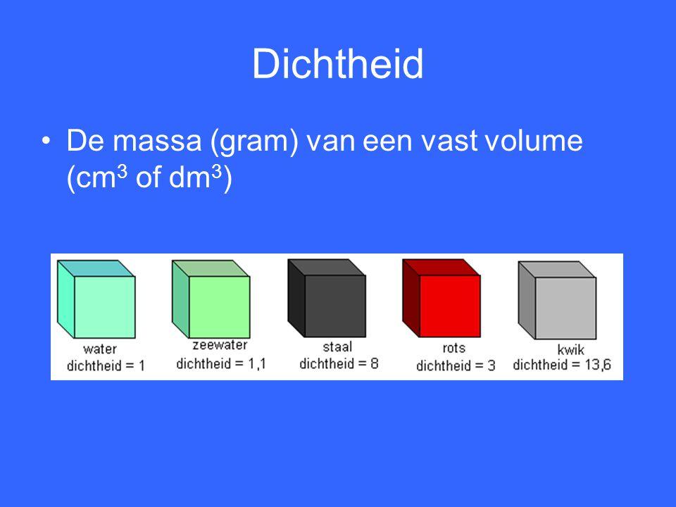 Dichtheid De massa (gram) van een vast volume (cm 3 of dm 3 )