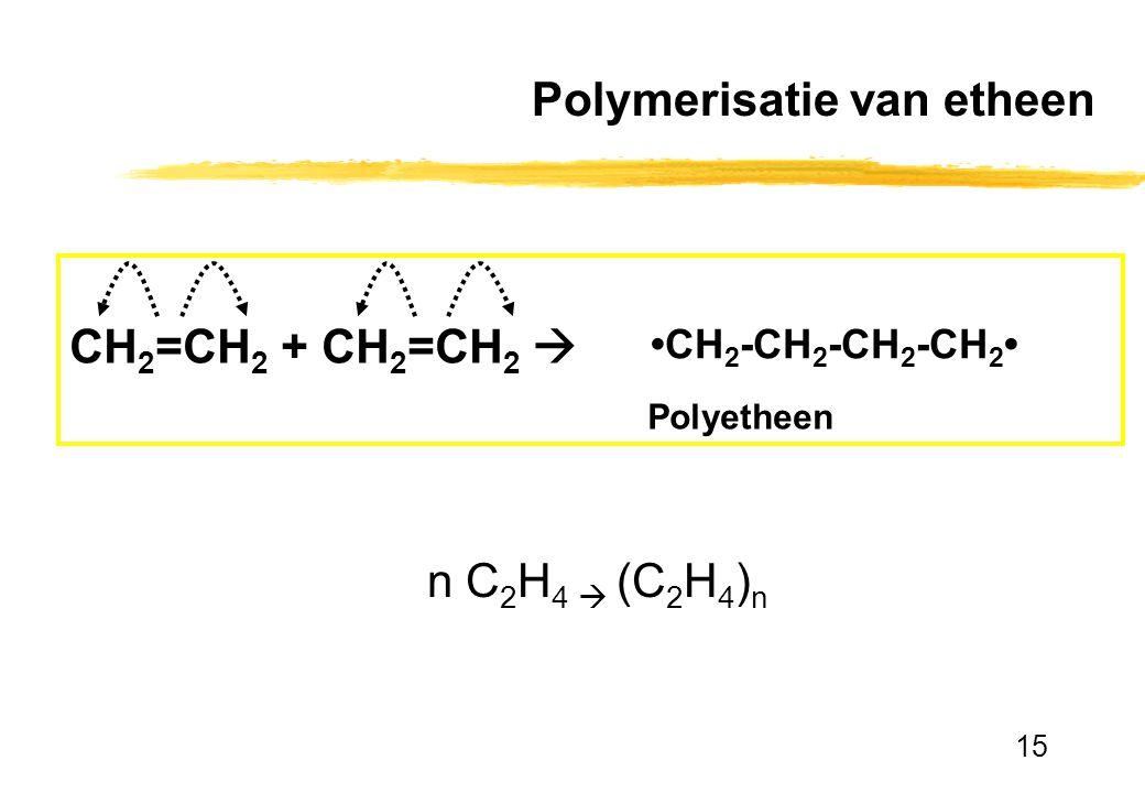 15 Polymerisatie van etheen CH 2 =CH 2 + CH 2 =CH 2  Polyetheen CH 2 -CH 2 -CH 2 -CH 2 n C 2 H 4  (C 2 H 4 ) n