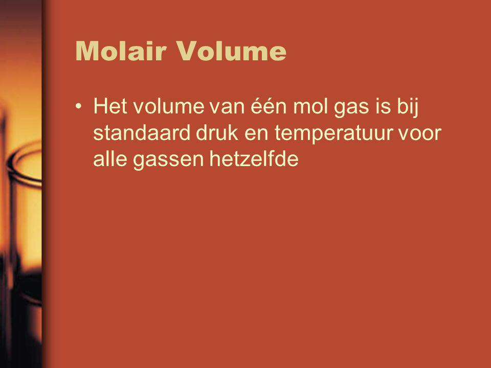 Molair Volume Het volume van één mol gas is bij standaard druk en temperatuur voor alle gassen hetzelfde