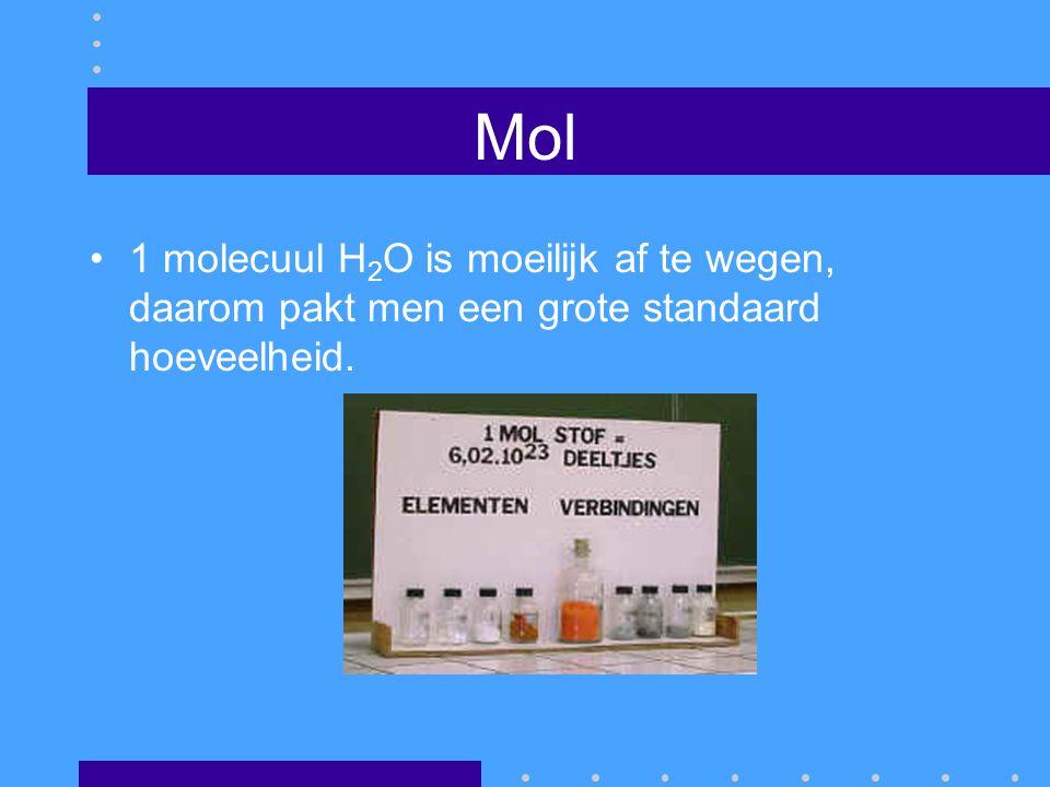 Mol 1 mol stof bestaat uit 6,02x10 23 deeltjes (getal van Avogadro) Een mol koolstof bestaat uit evenveel deeltjes als een mol zuurstof, alleen het gewicht is anders.