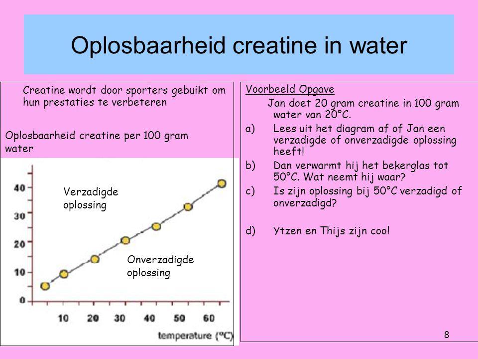 8 Oplosbaarheid creatine in water Creatine wordt door sporters gebuikt om hun prestaties te verbeteren Voorbeeld Opgave Jan doet 20 gram creatine in 1