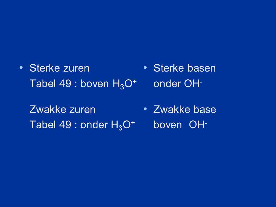 Sterke zuren Tabel 49 : boven H 3 O + Zwakke zuren Tabel 49 : onder H 3 O + Sterke basen onder OH - Zwakke base boven OH -