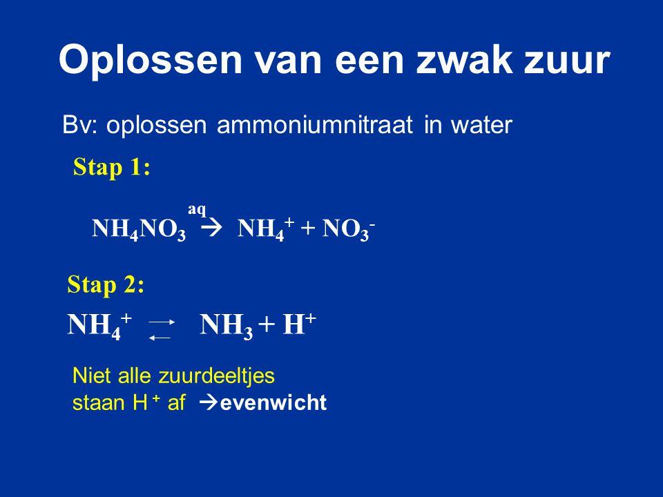 Stap 2: NH 4 + NH 3 + H + Bv: oplossen ammoniumnitraat in water Oplossen van een zwak zuur Stap 1: aq NH 4 NO 3  NH 4 + + NO 3 - Niet alle zuurdeeltj