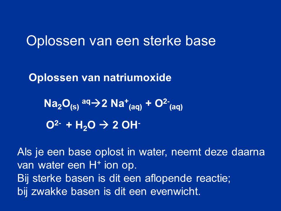 Oplossen van een sterke base Oplossen van natriumoxide Na 2 O (s) aq  2 Na + (aq) + O 2- (aq) Als je een base oplost in water, neemt deze daarna van