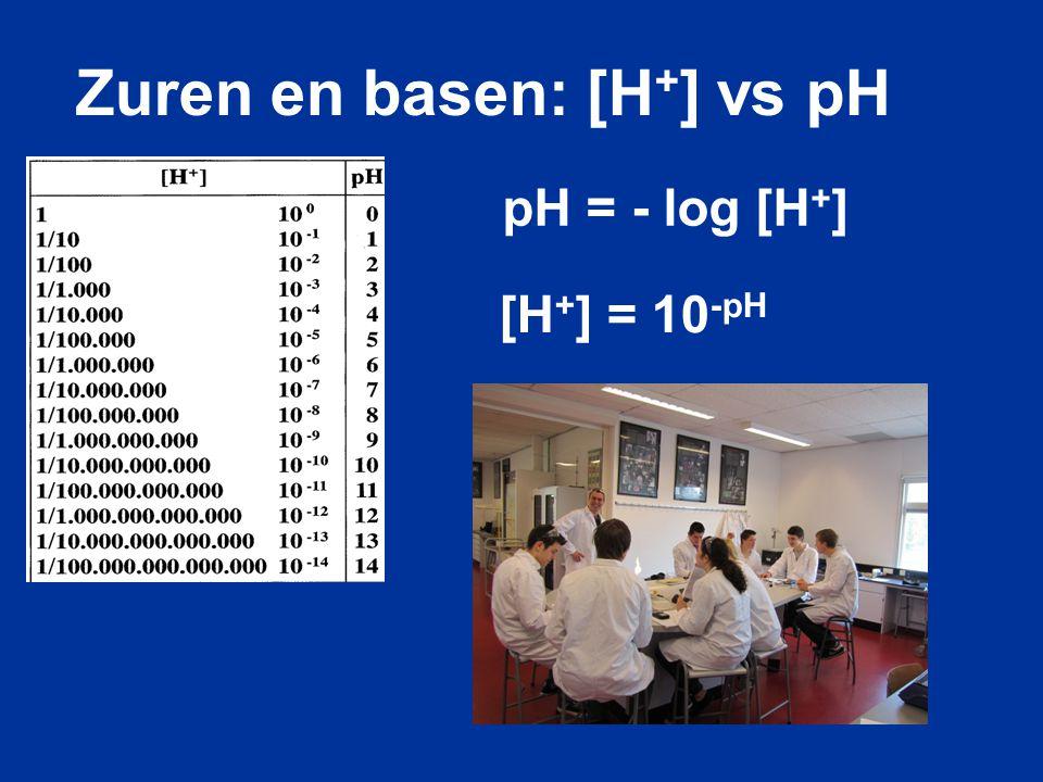 Zuren en basen: [H + ] vs pH pH = - log [H + ] [H + ] = 10 -pH