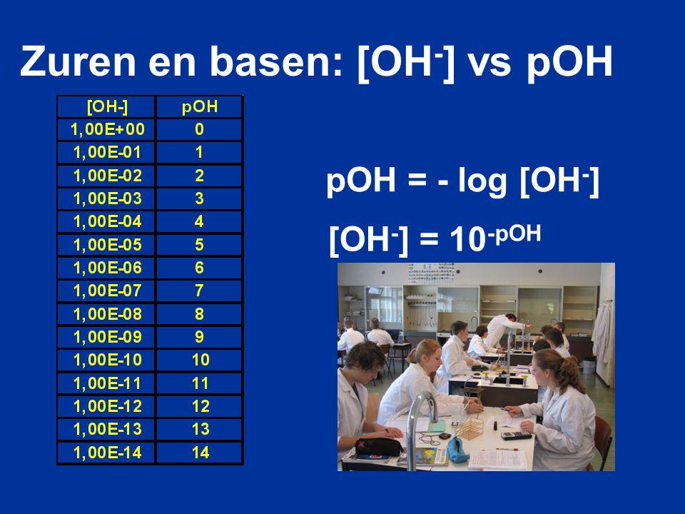 Zuren en basen: [OH - ] vs pOH pOH = - log [OH - ] [OH - ] = 10 -pOH