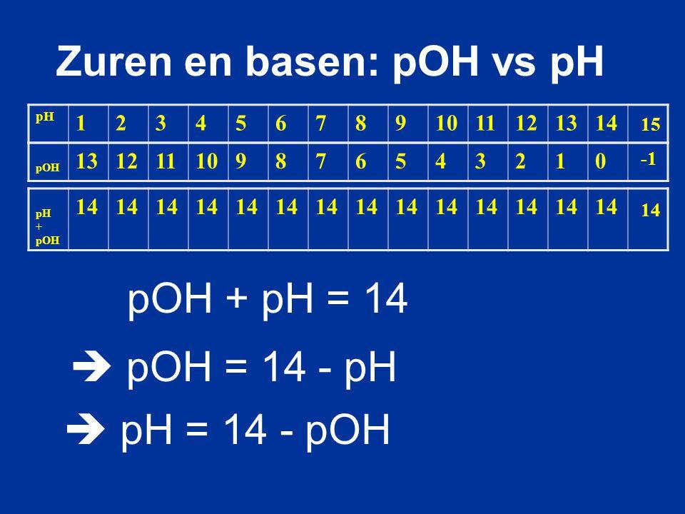 Zuren en basen: pOH vs pH pH 1234567891011121314 pOH 131211109876543210 pH + pOH 14 pOH + pH = 14  pOH = 14 - pH  pH = 14 - pOH 15 14