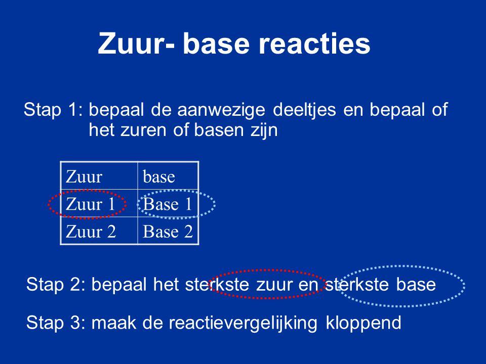 Stap 1: bepaal de aanwezige deeltjes en bepaal of het zuren of basen zijn Zuurbase Zuur 1Base 1 Zuur 2Base 2 Stap 2: bepaal het sterkste zuur en sterk