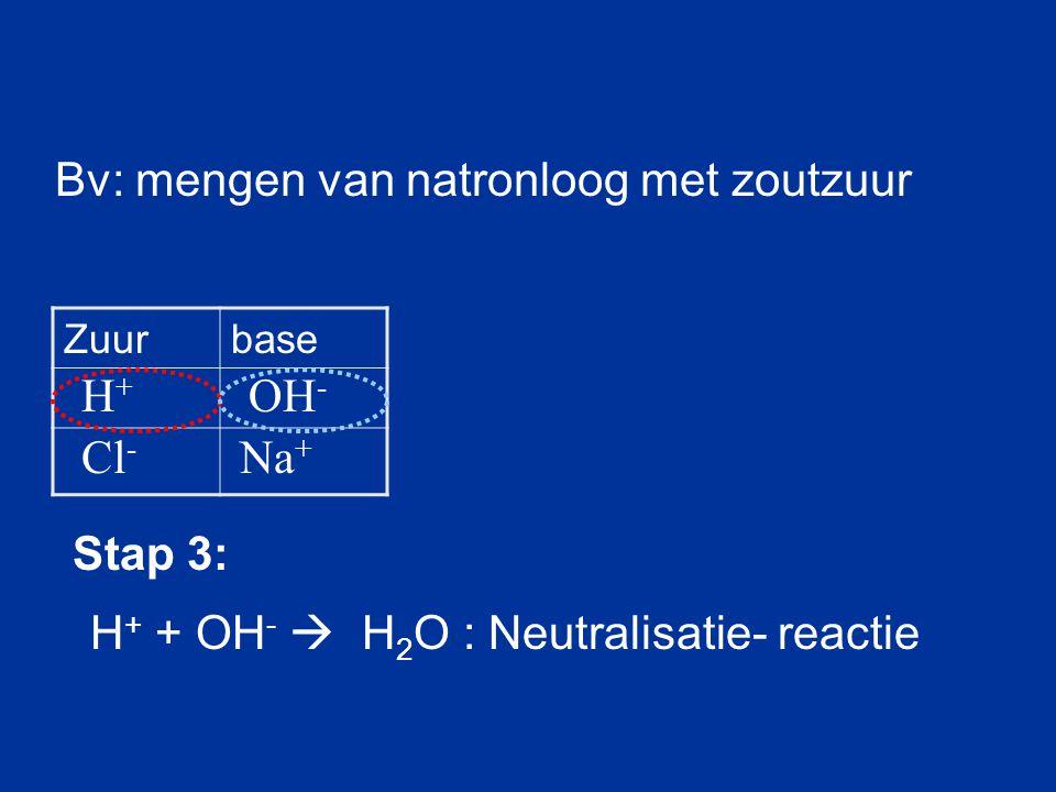 Zuurbase Stap 3: H + + OH -  H 2 O : Neutralisatie- reactie H+H+ OH - Cl - Na + Bv: mengen van natronloog met zoutzuur
