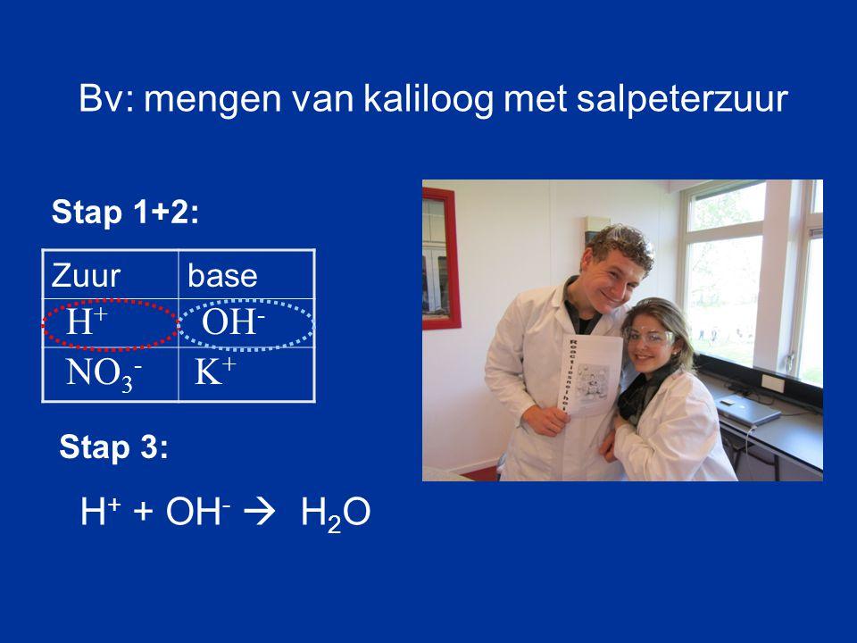 Bv: mengen van kaliloog met salpeterzuur Stap 1+2: Zuurbase Stap 3: H + + OH -  H 2 O H+H+ OH - NO 3 - K+K+