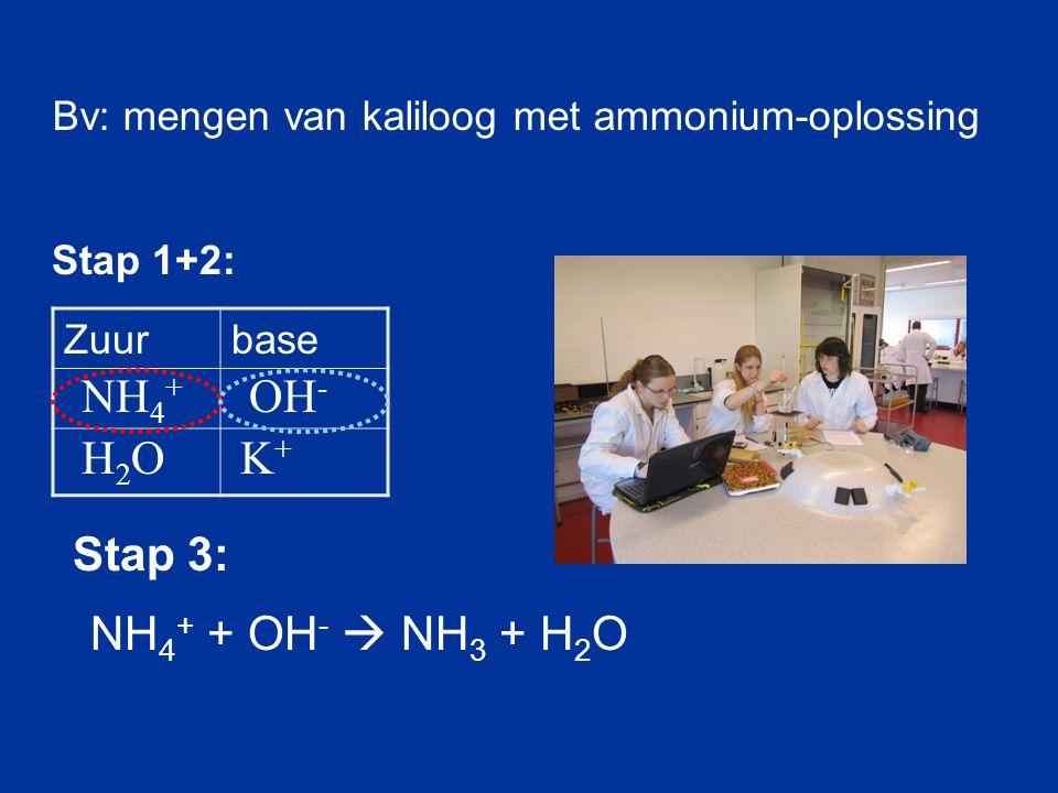 Bv: mengen van kaliloog met ammonium-oplossing Stap 1+2: Zuurbase Stap 3: NH 4 + + OH -  NH 3 + H 2 O NH 4 + OH - H2OH2OK+K+