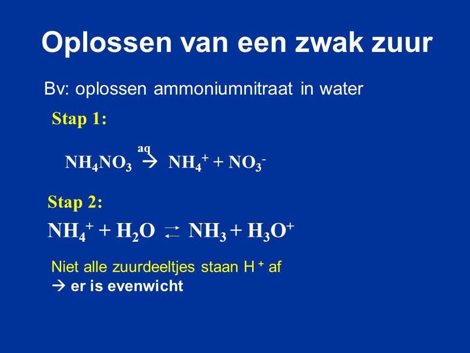 Stap 2: NH 4 + + H 2 ONH 3 + H 3 O + Bv: oplossen ammoniumnitraat in water Oplossen van een zwak zuur Stap 1: aq NH 4 NO 3  NH 4 + + NO 3 - Niet alle zuurdeeltjes staan H + af  er is evenwicht