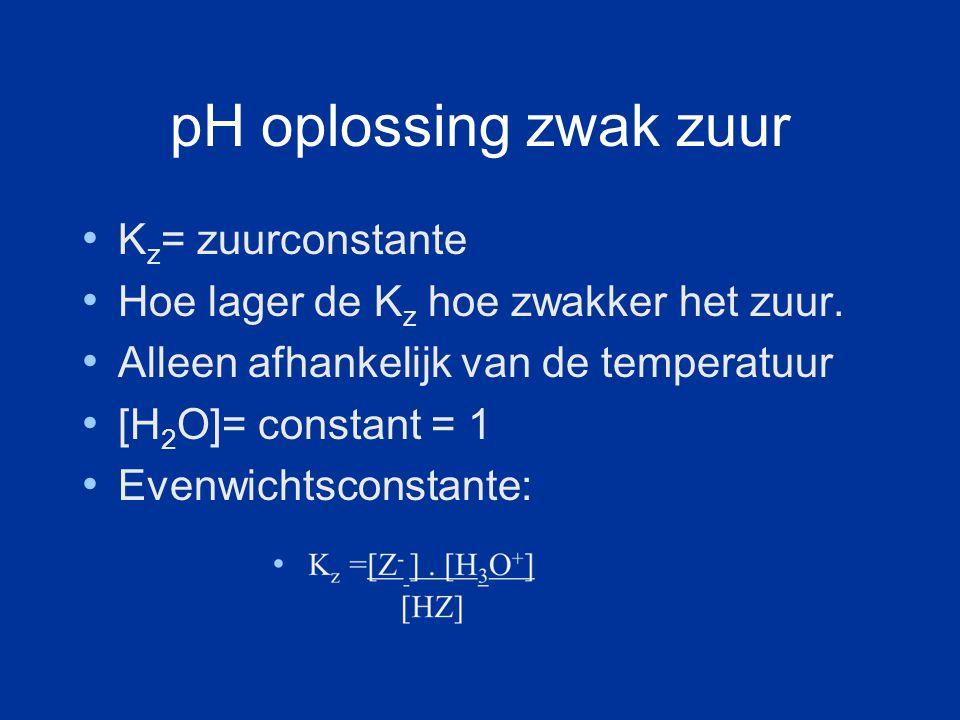 pH oplossing zwak zuur K z = zuurconstante Hoe lager de K z hoe zwakker het zuur.