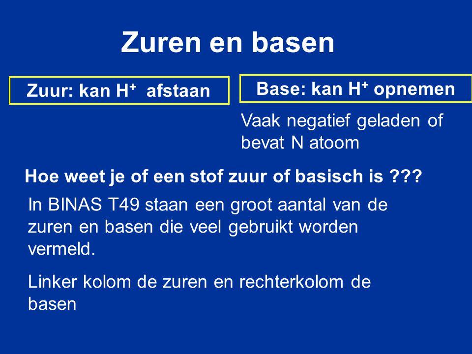 Zuur: kan H + afstaan Base: kan H + opnemen Zuren en basen Hoe weet je of een stof zuur of basisch is ??.
