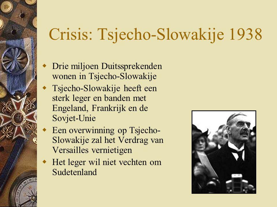 Crisis: Tsjecho-Slowakije 1938  Drie miljoen Duitssprekenden wonen in Tsjecho-Slowakije  Tsjecho-Slowakije heeft een sterk leger en banden met Engel