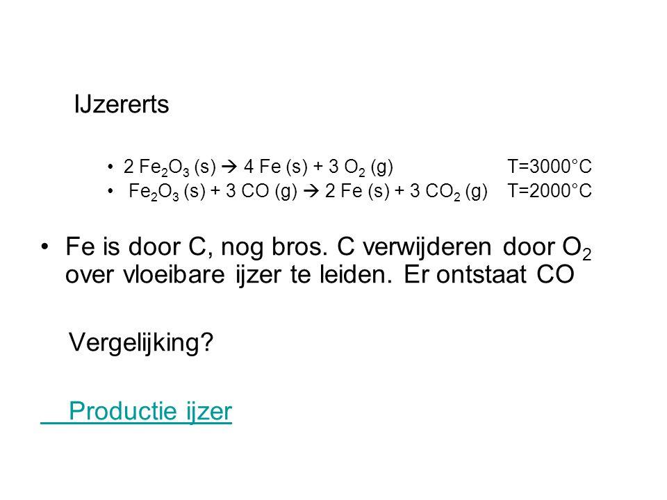 IJzererts 2 Fe 2 O 3 (s)  4 Fe (s) + 3 O 2 (g)T=3000°C Fe 2 O 3 (s) + 3 CO (g)  2 Fe (s) + 3 CO 2 (g)T=2000°C Fe is door C, nog bros. C verwijderen