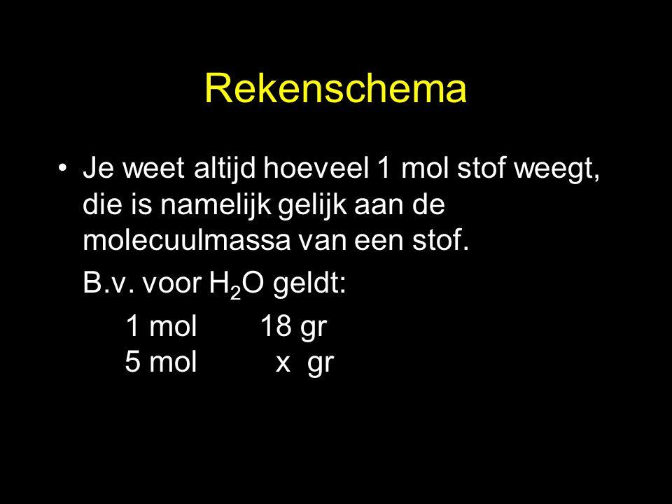 Rekenschema Je weet altijd hoeveel 1 mol stof weegt, die is namelijk gelijk aan de molecuulmassa van een stof. B.v. voor H 2 O geldt: 1 mol18 gr 5 mol