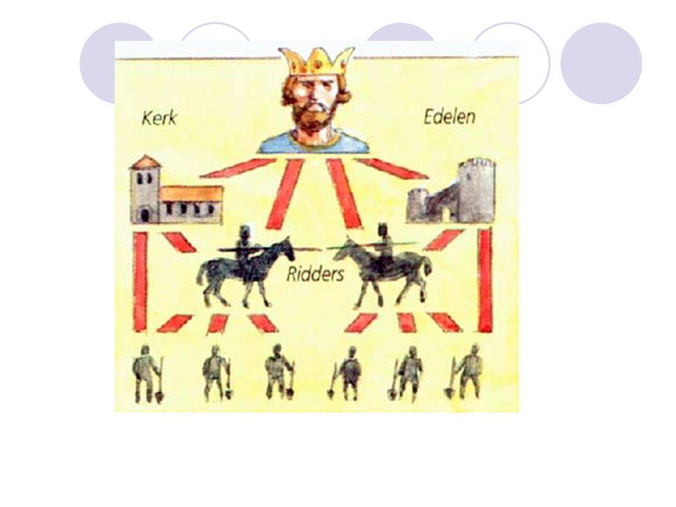 Het Frankische rijk in 2 Na de dood van Karel de Grote werd het Frankische rijk opgesplitst in een westelijk (later Frankrijk) en een oostelijk (later o.a.