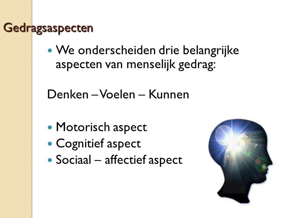 Gedragsaspecten We onderscheiden drie belangrijke aspecten van menselijk gedrag: Denken – Voelen – Kunnen Motorisch aspect Cognitief aspect Sociaal –