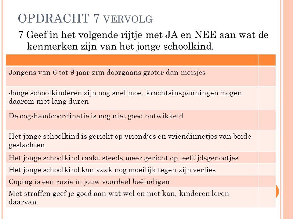 OPDRACHT 7 VERVOLG 7 Geef in het volgende rijtje met JA en NEE aan wat de kenmerken zijn van het jonge schoolkind. Jongens van 6 tot 9 jaar zijn doorg