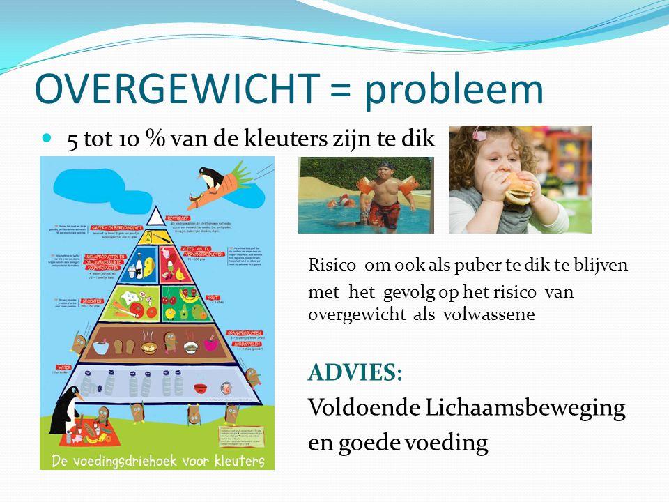 OVERGEWICHT = probleem 5 tot 10 % van de kleuters zijn te dik Risico om ook als puber te dik te blijven met het gevolg op het risico van overgewicht als volwassene ADVIES: Voldoende Lichaamsbeweging en goede voeding