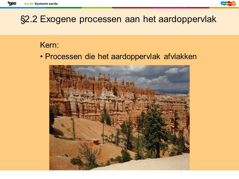 §2.2 Exogene processen aan het aardoppervlak  Verwering  Uiteenvallen van gesteente  Invloed van weer o voorbeeld: temperatuurverschillen vorst, krimpen en uitzetten plantengroei o voorbeeld: worteldruk, zuren