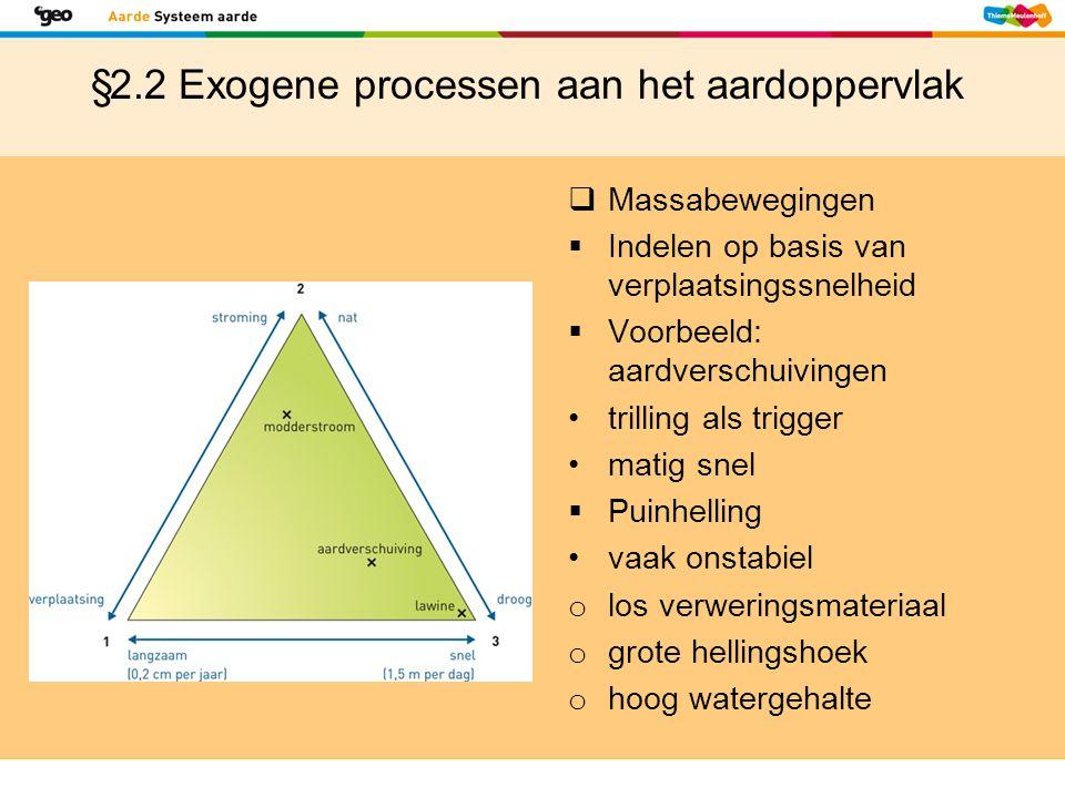 §2.2 Exogene processen aan het aardoppervlak  Afbraak en opbouw  Erosie: uitschuren van gesteente door met puin beladen water, ijs en wind  Sedimentatie: opbouw landschap door water, ijs en wind afzetting van verweringsmateriaal en erosiepuin o fossielen