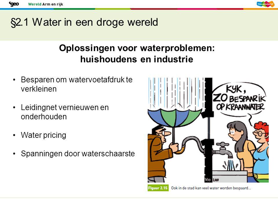 §2.1 Water in een droge wereld Oplossingen voor waterproblemen: huishoudens en industrie Besparen om watervoetafdruk te verkleinen Leidingnet vernieuwen en onderhouden Water pricing Spanningen door waterschaarste