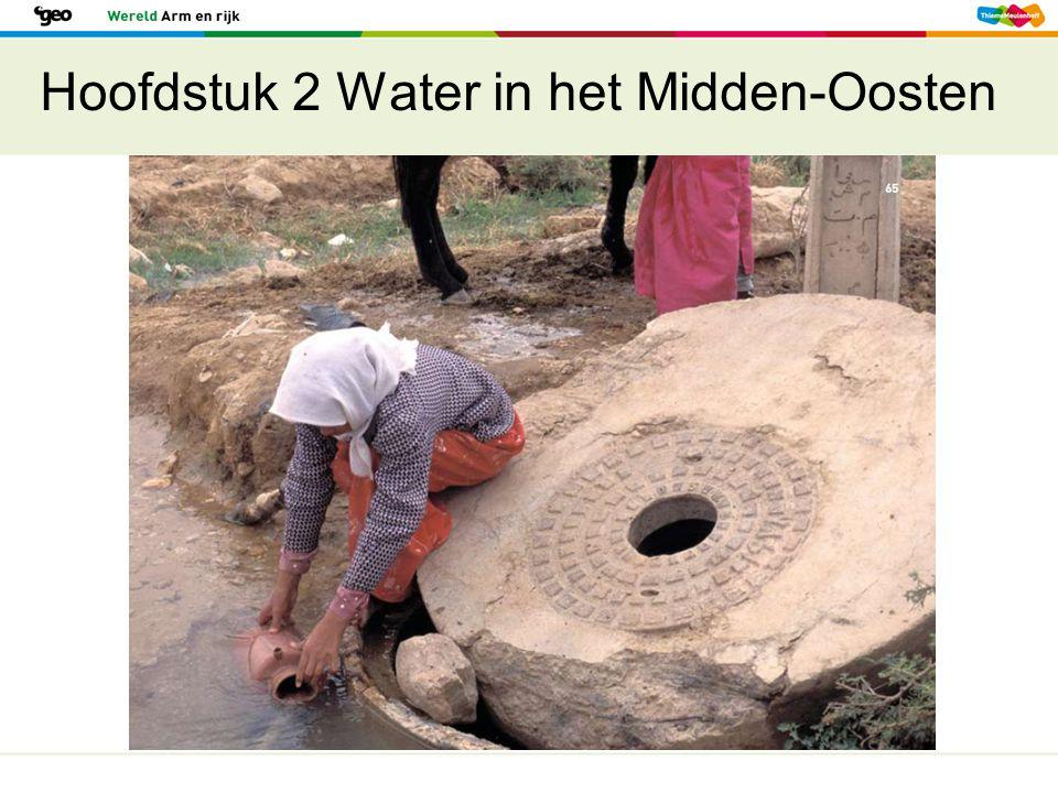 Hoofdstuk 2 Water in het Midden-Oosten
