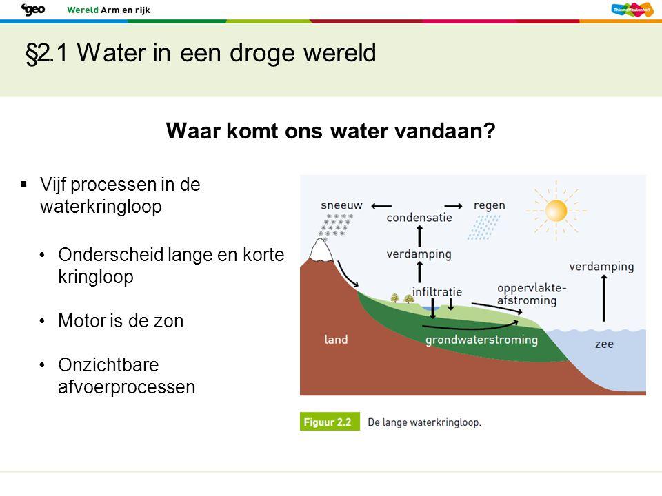 §2.1 Water in een droge wereld Waar komt ons water vandaan.