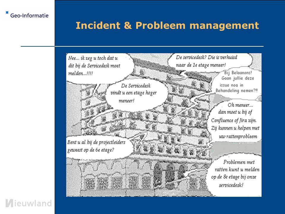 Incident & Probleem management