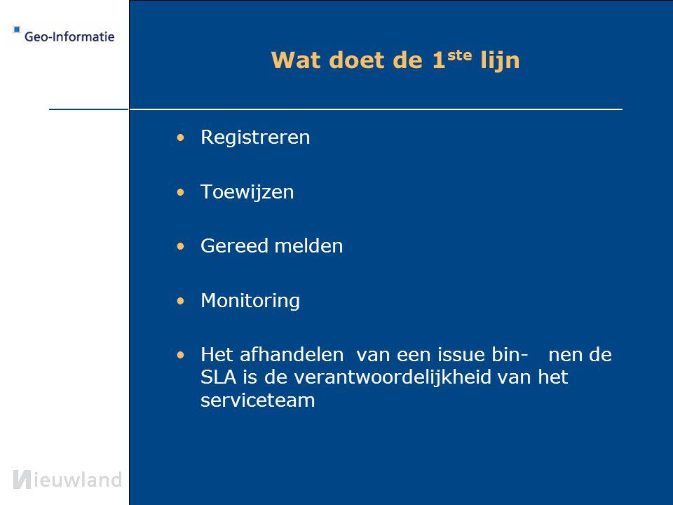 Wat doet de 1 ste lijn Registreren Toewijzen Gereed melden Monitoring Het afhandelen van een issue bin- nen de SLA is de verantwoordelijkheid van het