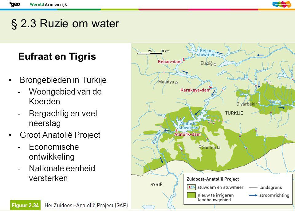 § 2.3 Ruzie om water Eufraat en Tigris Brongebieden in Turkije -Woongebied van de Koerden -Bergachtig en veel neerslag Groot Anatolië Project -Economi