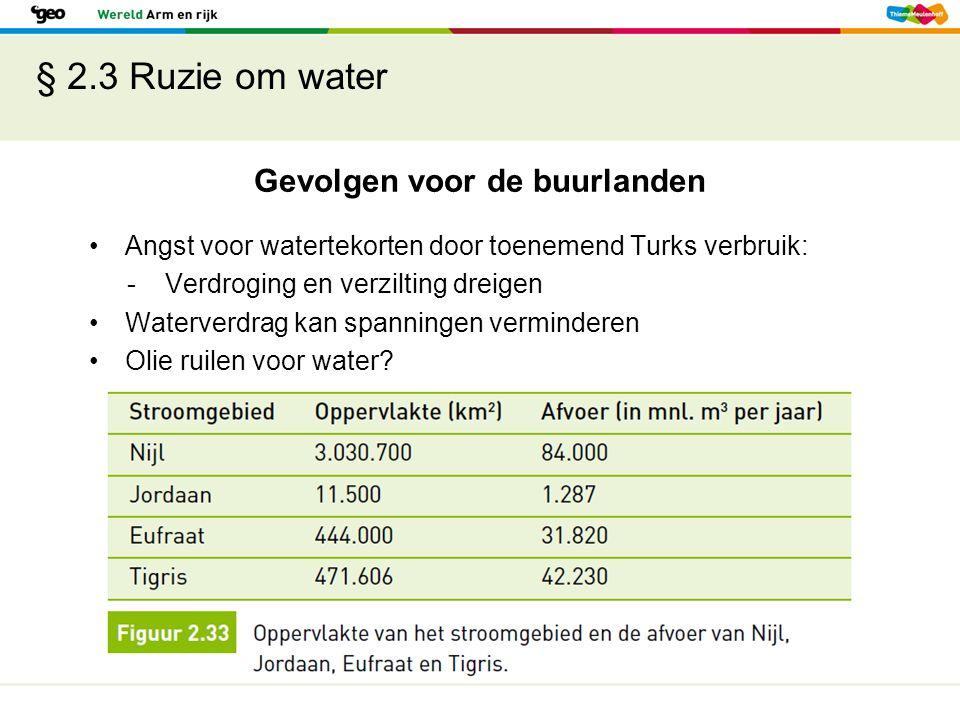§ 2.3 Ruzie om water Gevolgen voor de buurlanden Angst voor watertekorten door toenemend Turks verbruik: -Verdroging en verzilting dreigen Waterverdra