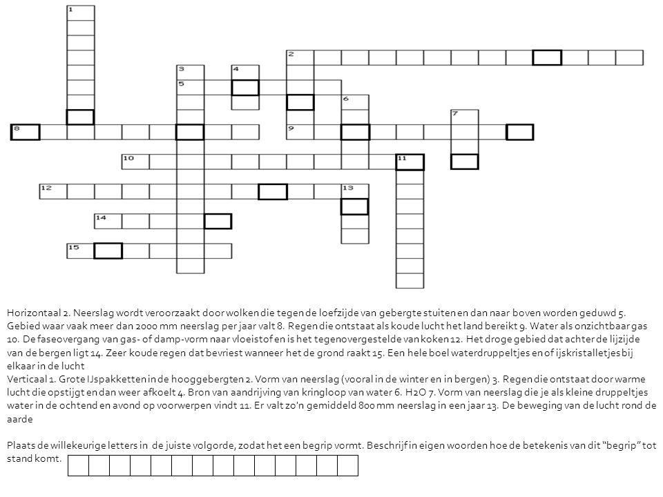 Antwoorden puzzel Horizontaal 2.Stuwingsregen 5. Tropen 8.