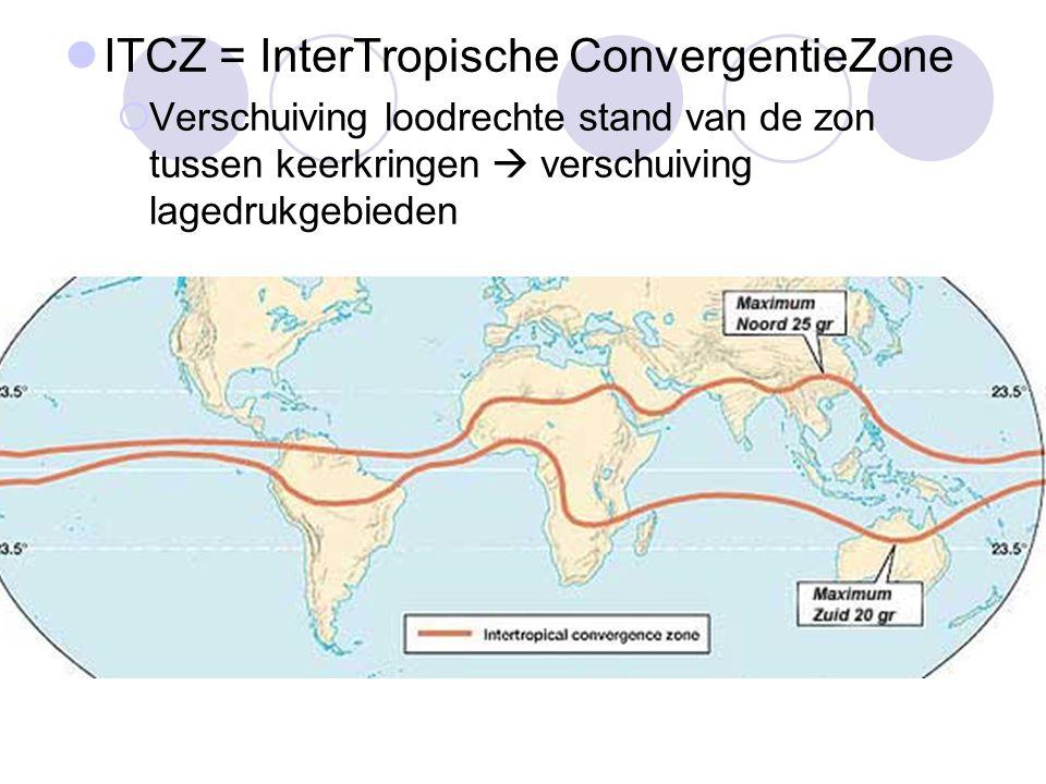ITCZ = InterTropische ConvergentieZone  Verschuiving loodrechte stand van de zon tussen keerkringen  verschuiving lagedrukgebieden